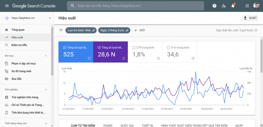Giao Diện Google Search Console